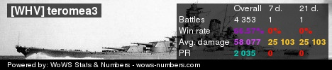 http://static.wows-numbers.com/wows/2005382014.png
