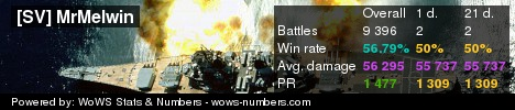 static.wows-numbers.com/wows/513078672.png