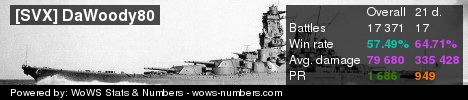 static.wows-numbers.com/wows/501113716.png